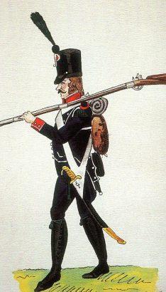 Chasseur 16e léger fin 1806